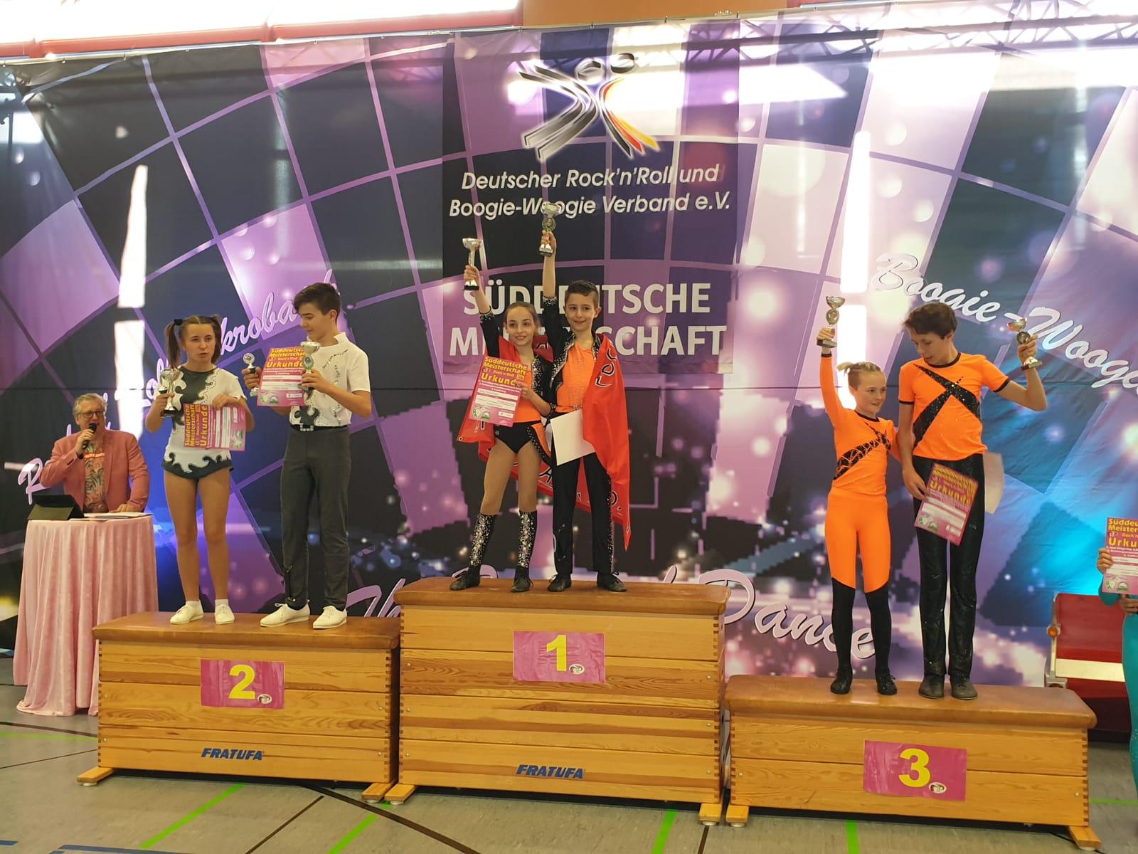Süddeutsche Meisterschaft 2019